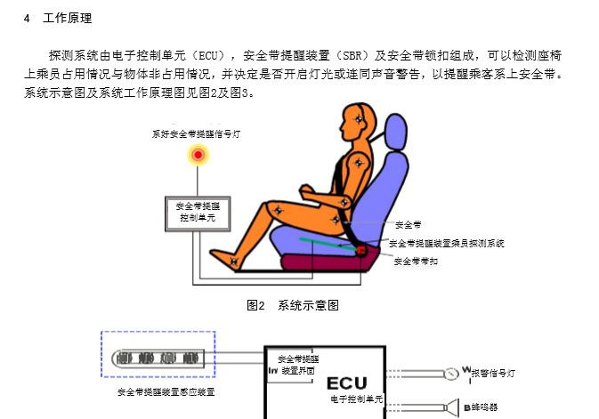 汽车座椅传感器汽车安全带传感器汽车座椅薄膜开关